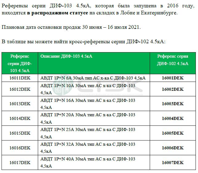 Замена серии ДИФ-103 4.5кА наАВДТ серии ДИФ-102 4.5кА